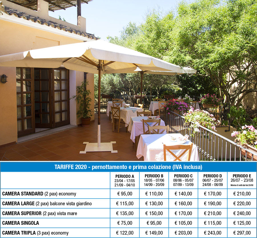 breakfast and price list